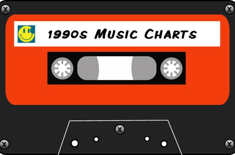 Complete 90s Music Checklist